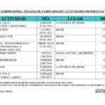 Finales de Curso 2016-2017 Actividades Deportivas